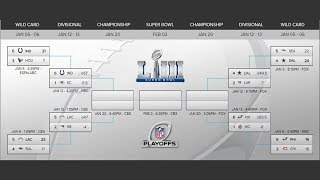 Download Madden NFL 19 Simulation   Divisional Playoff   Cowboys (10-6) @ Rams (13-3) Video