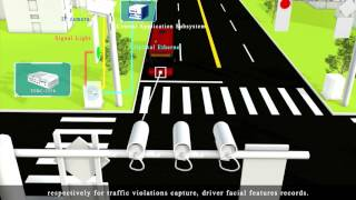 Download Intelligent Traffic system Video