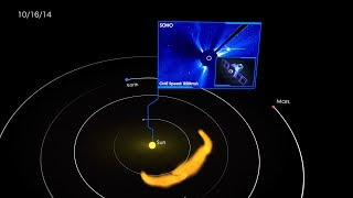 Download NASA and ESA Spacecraft Track a Solar Storm Through Space Video