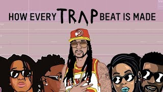 Download HOW EVERY TRAP BEAT IS MADE Video