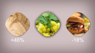Download Fazer Food Services - nudging Video