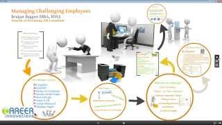 Download How to Manage Challenging Employees Video