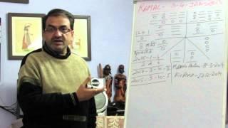 How to use excel ilm e jafar 1 ruhani ilm haroof or adad ilm e