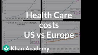 Download Health care costs in US vs Europe | Health care system | Heatlh & Medicine | Khan Academy Video