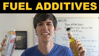 Download Fuel Additives & Injector Cleaner - Explained Video