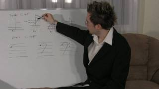 Download #1 LEARN FREE MUSIC THEORY Video