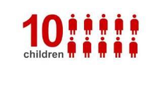 Download World hunger - A Billion for a Billion Video