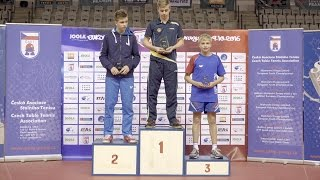 Download STIGA player Truls Möregårdh at the 2016 Europe Youth Top-10 Video