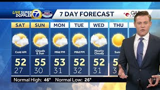 Download Mild and dry weather this weekend Video