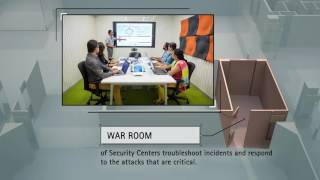 Download Welcome to the Cyber Center in Bangalore - Virtual Tour Video