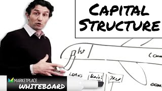 Download Capital structure explained Video