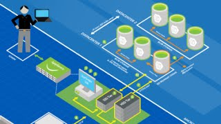Download Azure Network Security Group Design Video
