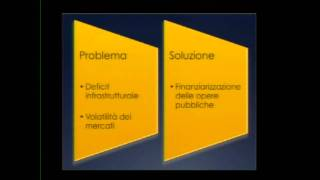 Download Lezione XIII - Parte 1: ″Project Financing″ Video