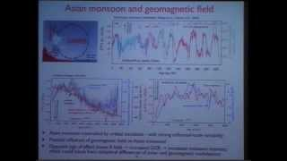 Download Cosmic rays and climate. Video