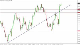 Download Oil Technical Analysis for December 06 2016 by FXEmpire Video