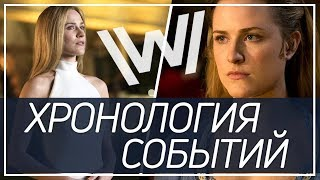 Download Мир Дикого Запада: ВРЕМЕННАЯ ЛИНИЯ 1-го и 2-го сезонов Video