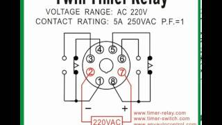 Download Twin Timer Relay 2 Video