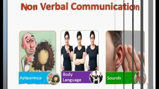 Download Types of communication.wmv Video