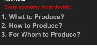 Download 3 Economic Questions Video