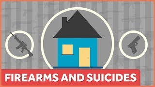 Download Firearms and Suicide: Guns and Public Health Part 3 Video