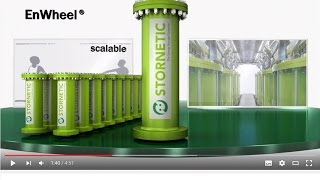 Download STORNETIC - The Energy Storage Company Video