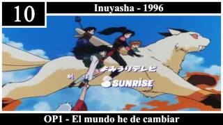 Download 【Top 20】Anime Openings in Spanish Video