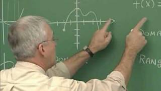 Download ACT/SAT Math Review - Advanced Topics - Functions Video