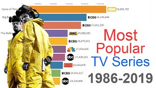 Download Most Popular TV Series 1986 - 2019 Video