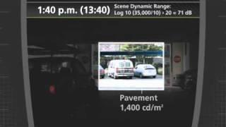 Download Aptina High Dynamic Range Sensors Video