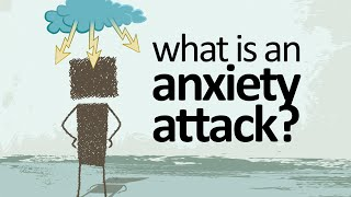 Download What Is An Anxiety Attack? Video