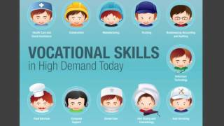 Download Vocational Education is an Option | Nisha Choksi | TEDxCranbrookSchoolsWomen Video