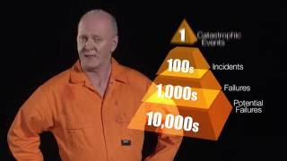Download Process Safety: Who's Responsible? Video