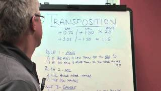 Download Transposing Toric Prescriptions Video