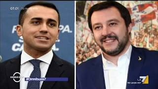 Download Omnibus News (Puntata 20/04/2018) Video