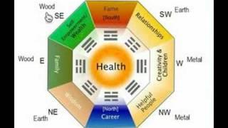 Download Feng Shui Tips - Five Elements Video