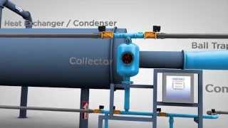 Download Chiller and Condenser Tube Cleaning System by Innovas Technologies Video