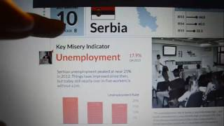 Download Serbia Rated in the ″Most Miserable Countries″ ?!?! Video