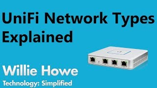 Download UniFi Network Types Explained Video