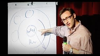 Download Simon Sinek: How great leaders inspire action Video