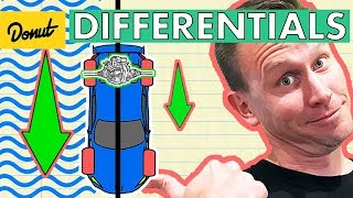 Download DIFFERENTIALS | How They Work Video
