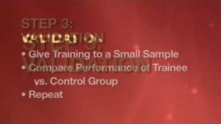 Download HR Management: Training & Development Video