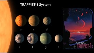 Download TRAPPIST-1 - 7 Terrestrial Planets, One Tiny Star Video
