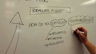 Download How to Create A Research Question Video