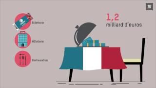 Download A qui profite l'Euro de football ? Video