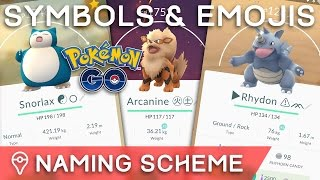 Download USE SYMBOLS & EMOJIS IN POKÉMON GO NICKNAMES FOR MAXiMUM INFORMATION Video