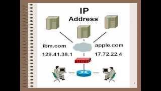 Download IP Address - Internet Protocol Address Video