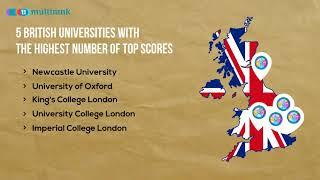 Download Study in the United Kingdom | U-Multirank 2018 Video