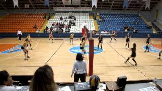 Download Antalya Yıldız Kızlar Voleybol Final Maçı Video