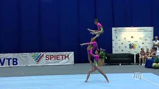 Download Acrobatic Gymnastics World Championships 2010 - Russia Women's Group 1st place Video