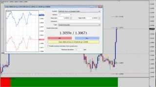 Download Forex Live Trading - How To Make $1500 In No Time At All Video